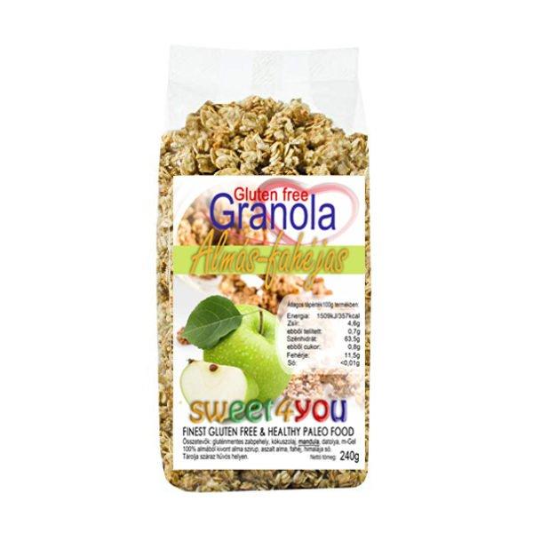 menteske granola